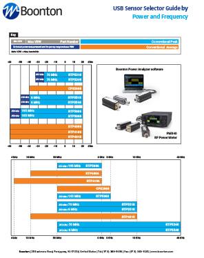 USB Sensor Selector Guide